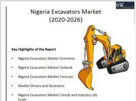 compact excavator market