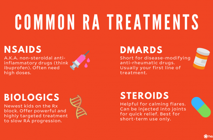 life factors calculated by the incidence of RA | RA incidence