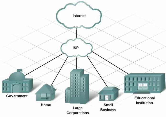 High-Speed Internet Service Provider